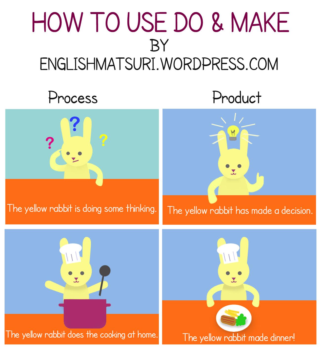 O que é make em inglês